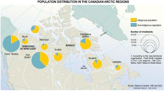 Canada Arctic Indigenous Population